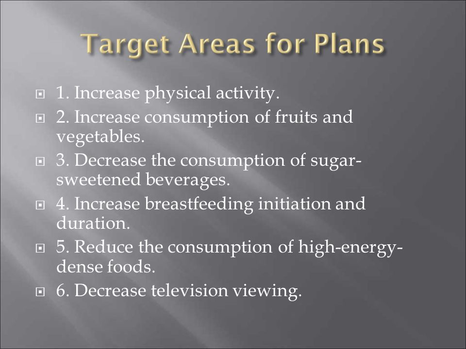 Examples and Potential Methods/Sources QuestionMethod/Source Does the state plan include sufficient data describing nutrition, physical activity, and obesity within the state's population.