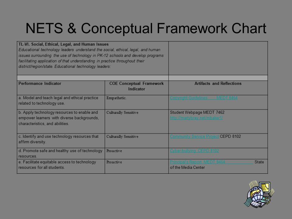 NETS & Conceptual Framework Chart TL-VI.