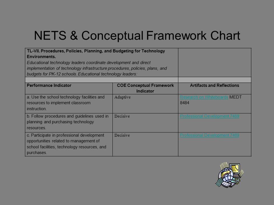 NETS & Conceptual Framework Chart TL-VII.