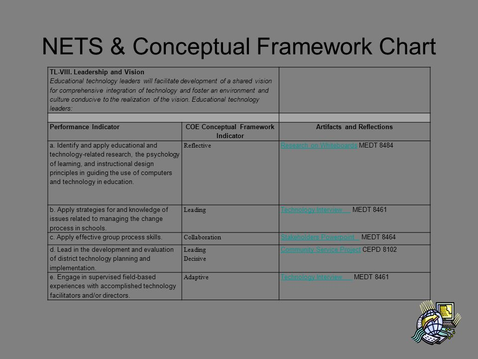 NETS & Conceptual Framework Chart TL-VIII. Leadership and Vision Educational technology leaders will facilitate development of a shared vision for com