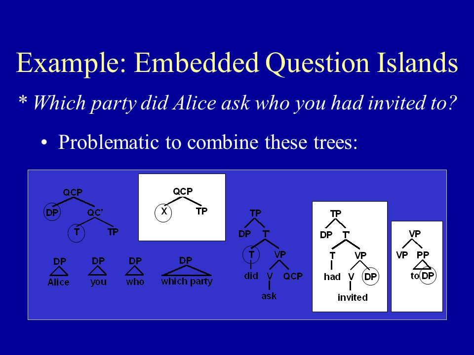 Example: Embedded Question Islands Problematic to combine these trees: * Which party did Alice ask who you had invited to