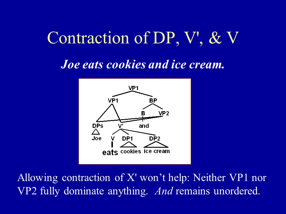 Contraction of DP, V , & V Joe eats cookies and ice cream.