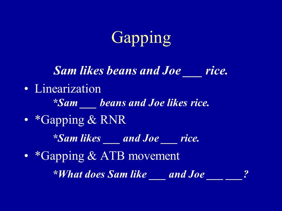 Gapping Sam likes beans and Joe ___ rice. Linearization *Sam ___ beans and Joe likes rice.