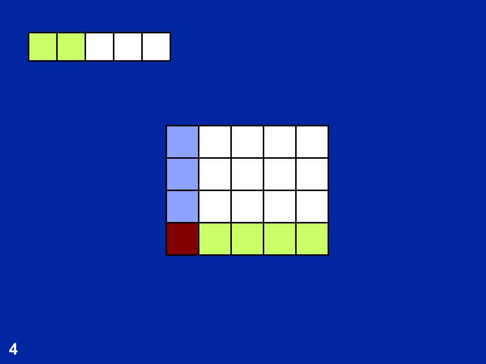5 Dimensions-of-Possible- Variation Regional  Arrange the three coloured regions in order of area Generalise!