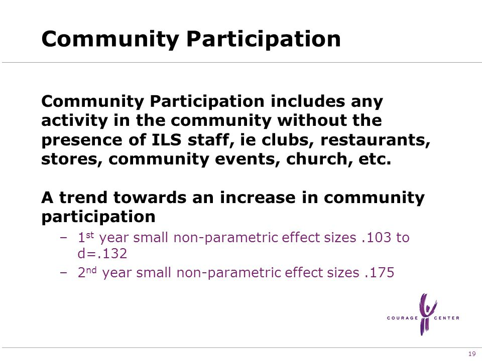 19 Community Participation Community Participation includes any activity in the community without the presence of ILS staff, ie clubs, restaurants, stores, community events, church, etc.