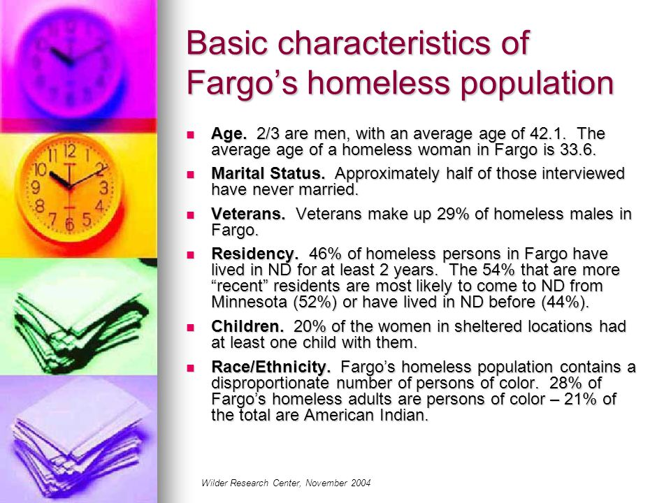 Basic characteristics of Fargo's homeless population Age.