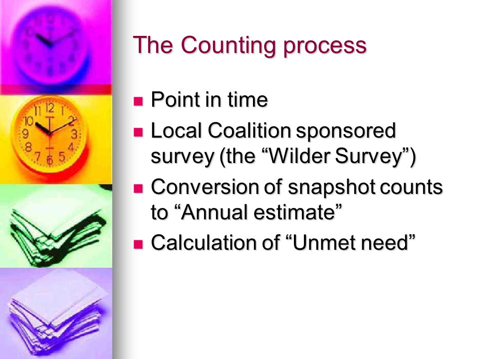 The Counting process Point in time Point in time Local Coalition sponsored survey (the Wilder Survey ) Local Coalition sponsored survey (the Wilder Survey ) Conversion of snapshot counts to Annual estimate Conversion of snapshot counts to Annual estimate Calculation of Unmet need Calculation of Unmet need