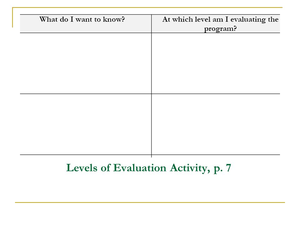 Levels of Evaluation Activity, p. 7