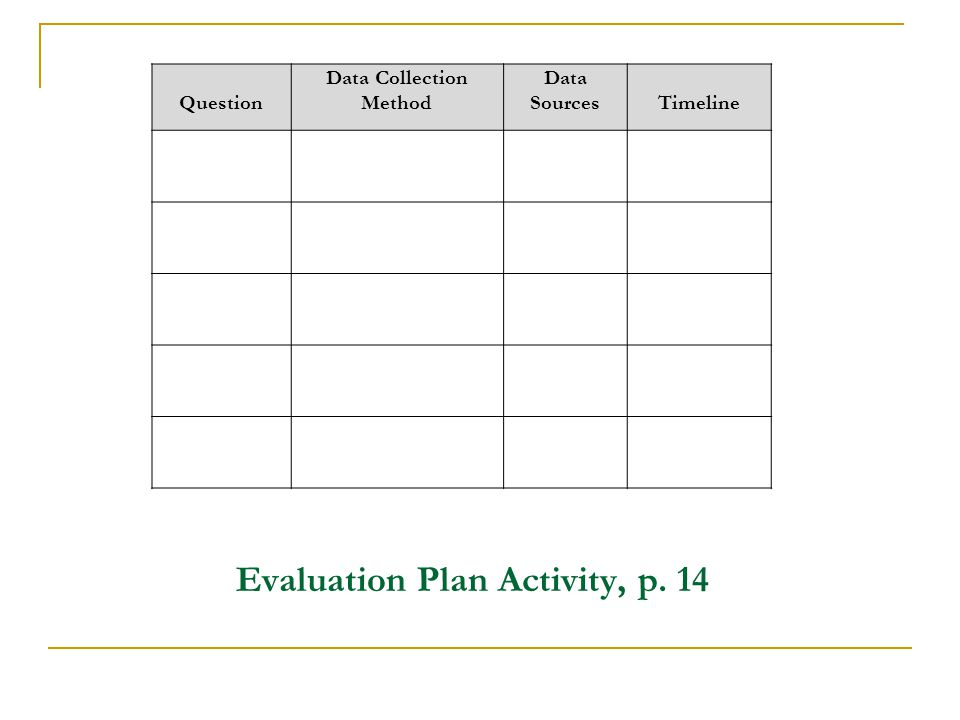 Evaluation Plan Activity, p. 14 Question Data Collection Method Data SourcesTimeline