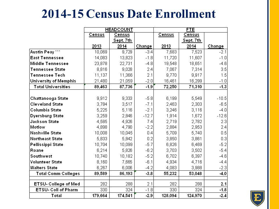 2014-15 Census Date Enrollment