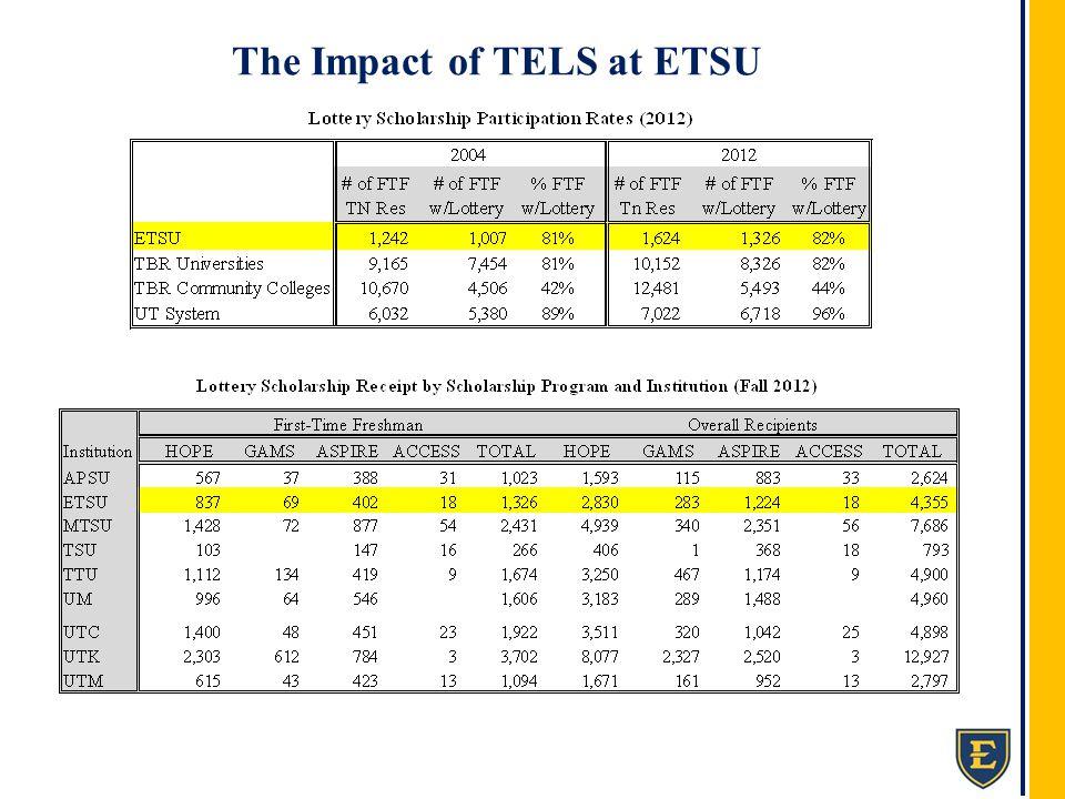 The Impact of TELS at ETSU