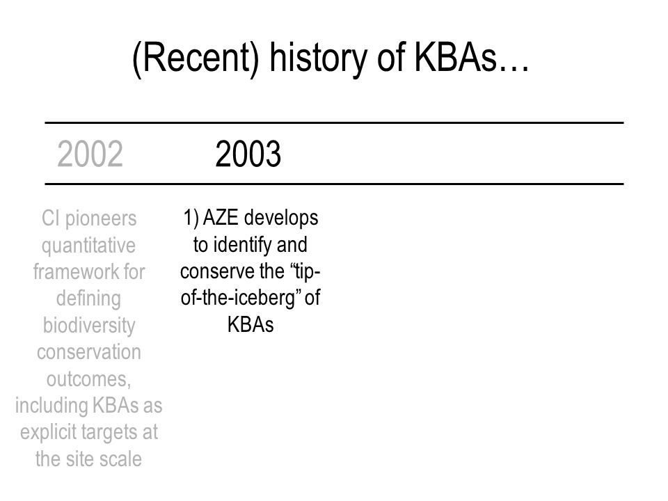 (Recent) history of KBAs… 2002 CI pioneers quantitative framework for defining biodiversity conservation outcomes, including KBAs as explicit targets at the site scale 2003 1) AZE develops to identify and conserve the tip- of-the-iceberg of KBAs
