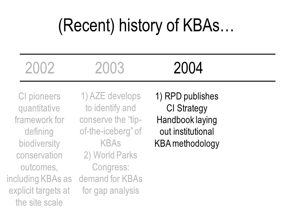 (Recent) history of KBAs… 2002 CI pioneers quantitative framework for defining biodiversity conservation outcomes, including KBAs as explicit targets at the site scale 2003 1) AZE develops to identify and conserve the tip- of-the-iceberg of KBAs 2) World Parks Congress: demand for KBAs for gap analysis 2004 1) RPD publishes CI Strategy Handbook laying out institutional KBA methodology