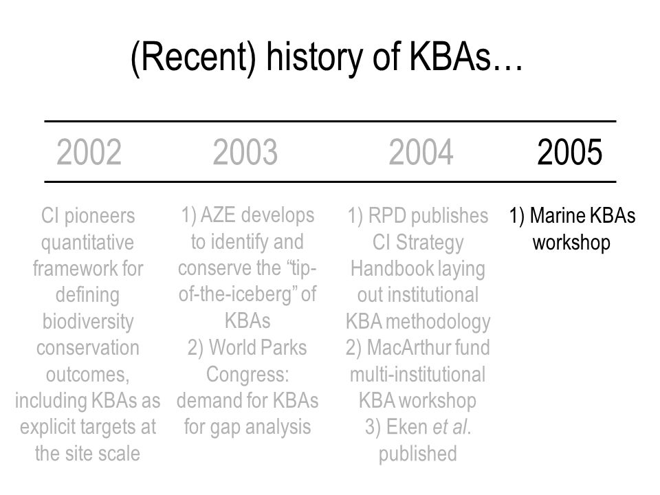 (Recent) history of KBAs… 2002 CI pioneers quantitative framework for defining biodiversity conservation outcomes, including KBAs as explicit targets at the site scale 2003 1) AZE develops to identify and conserve the tip- of-the-iceberg of KBAs 2) World Parks Congress: demand for KBAs for gap analysis 2004 1) RPD publishes CI Strategy Handbook laying out institutional KBA methodology 2) MacArthur fund multi-institutional KBA workshop 3) Eken et al.