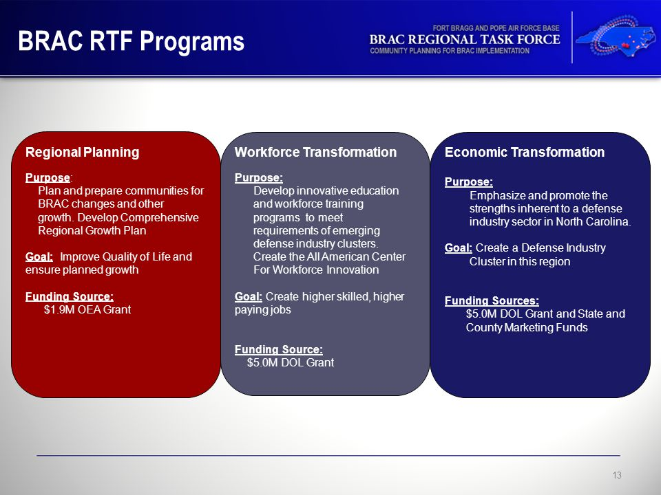 BRAC RTF Programs 13 Economic Transformation Purpose: Emphasize and promote the strengths inherent to a defense industry sector in North Carolina.