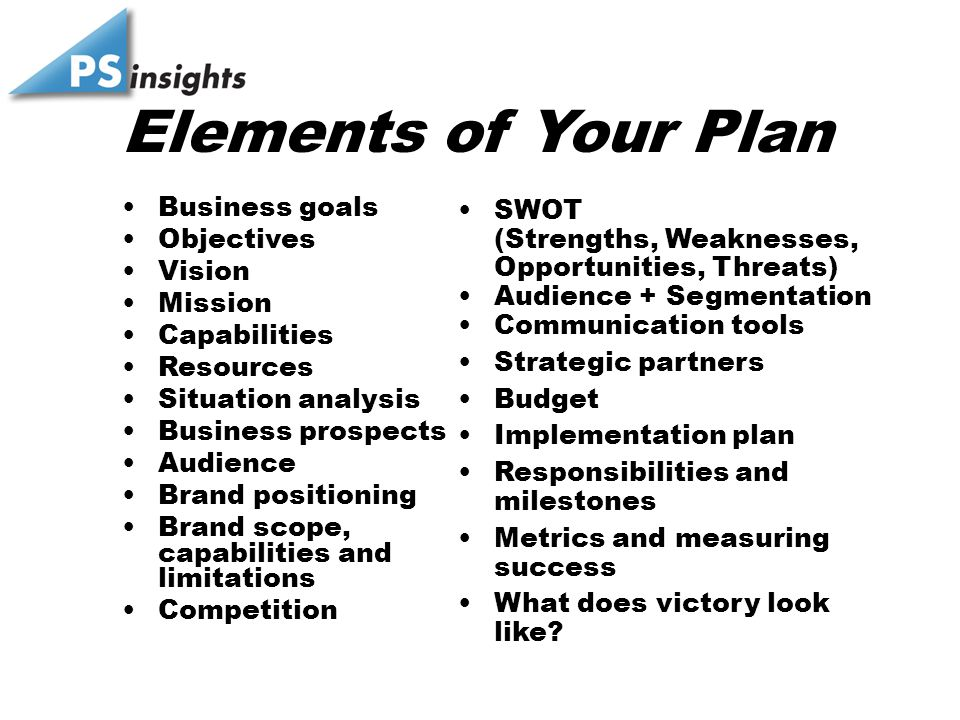 Elements of Your Plan Business goals Objectives Vision Mission Capabilities Resources Situation analysis Business prospects Audience Brand positioning