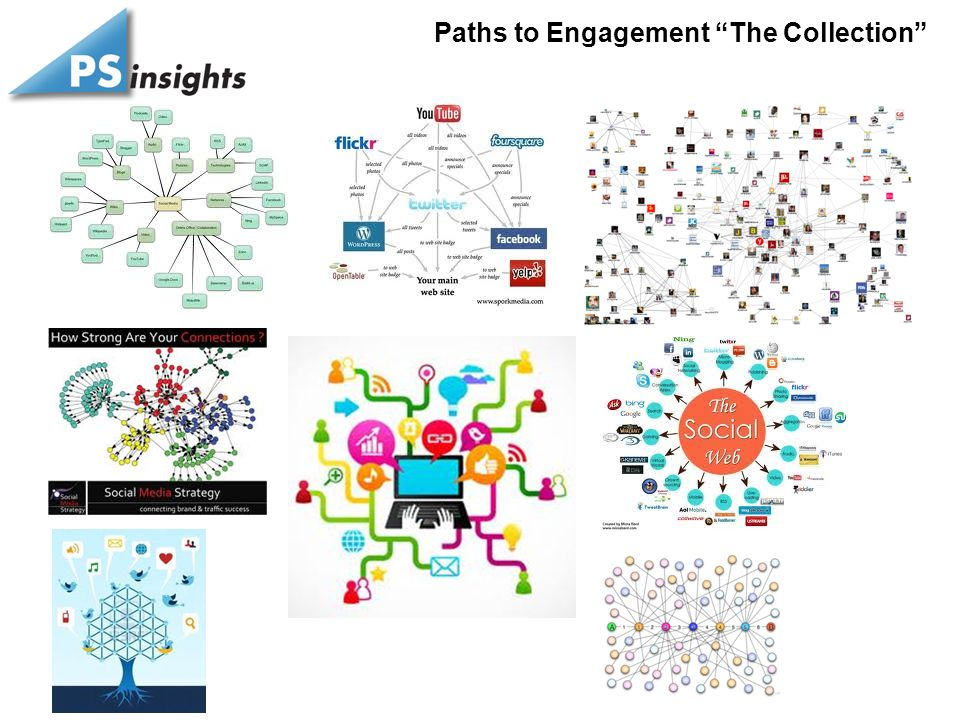 Paths to Engagement The Collection