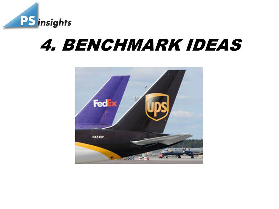 4. BENCHMARK IDEAS