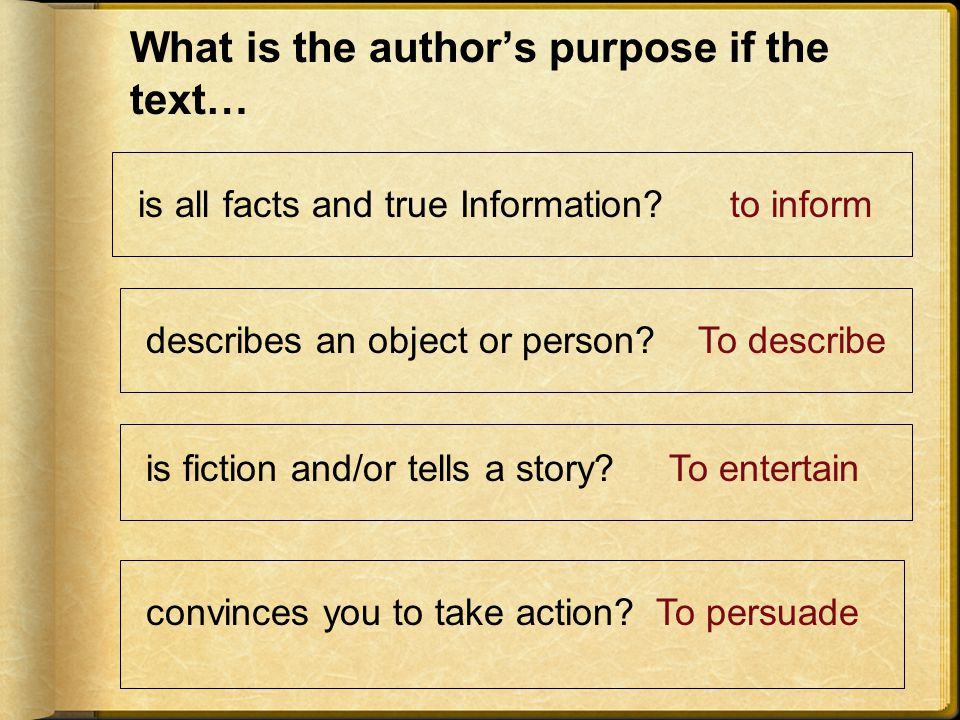 is all facts and true Information. to inform is fiction and/or tells a story.