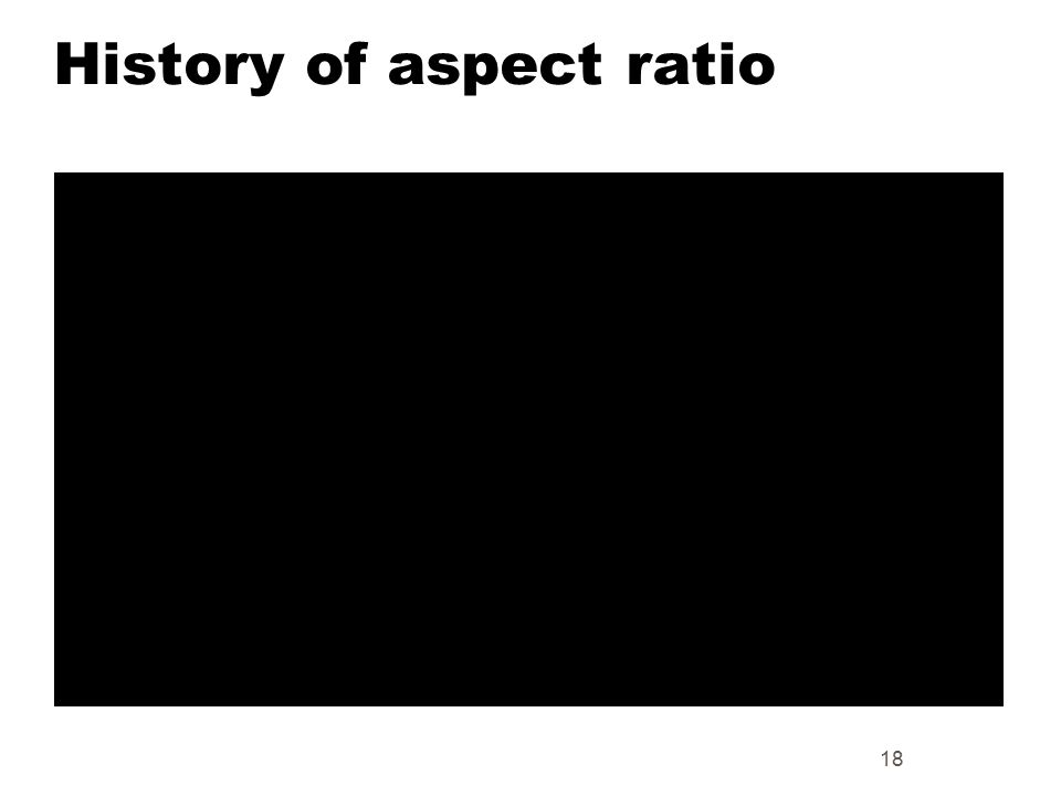 History of aspect ratio 18