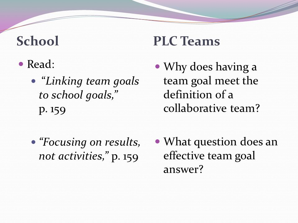 SchoolPLC Teams Read: Linking team goals to school goals, p.