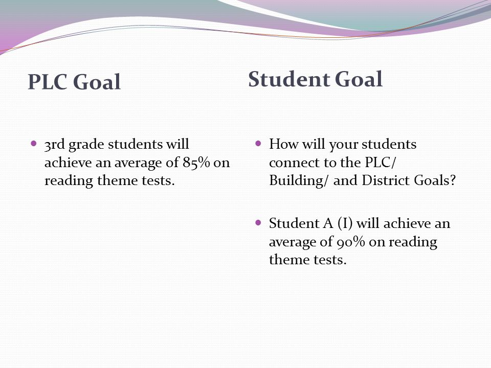 PLC Goal Student Goal 3rd grade students will achieve an average of 85% on reading theme tests.