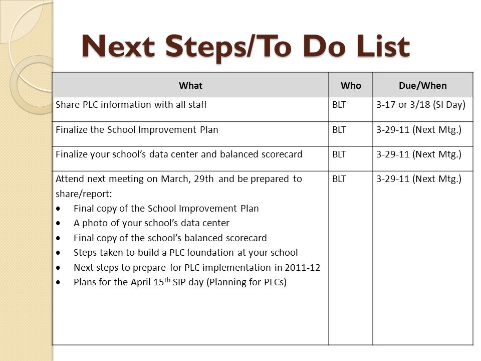 Next Steps/To Do List WhatWhoDue/When Share PLC information with all staffBLT3-17 or 3/18 (SI Day) Finalize the School Improvement PlanBLT3-29-11 (Next Mtg.) Finalize your school's data center and balanced scorecardBLT3-29-11 (Next Mtg.) Attend next meeting on March, 29th and be prepared to share/report:  Final copy of the School Improvement Plan  A photo of your school's data center  Final copy of the school's balanced scorecard  Steps taken to build a PLC foundation at your school  Next steps to prepare for PLC implementation in 2011-12  Plans for the April 15 th SIP day (Planning for PLCs) BLT3-29-11 (Next Mtg.)