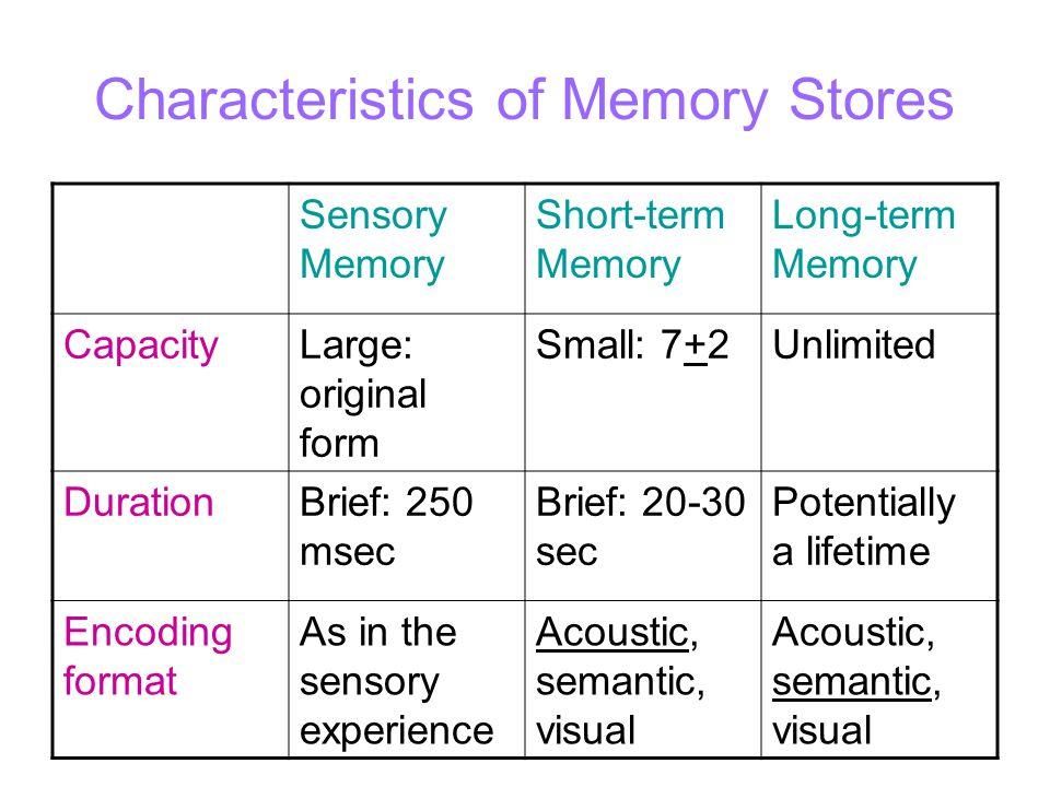 Characteristics of Memory Stores Sensory Memory Short-term Memory Long-term Memory CapacityLarge: original form Small: 7+2Unlimited DurationBrief: 250