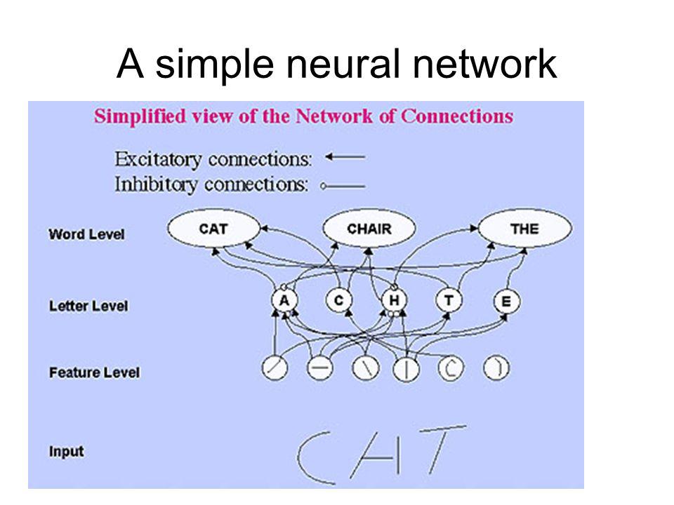 A simple neural network