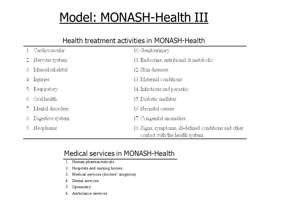 Model: MONASH-Health III Health treatment activities in MONASH-Health Medical services in MONASH-Health