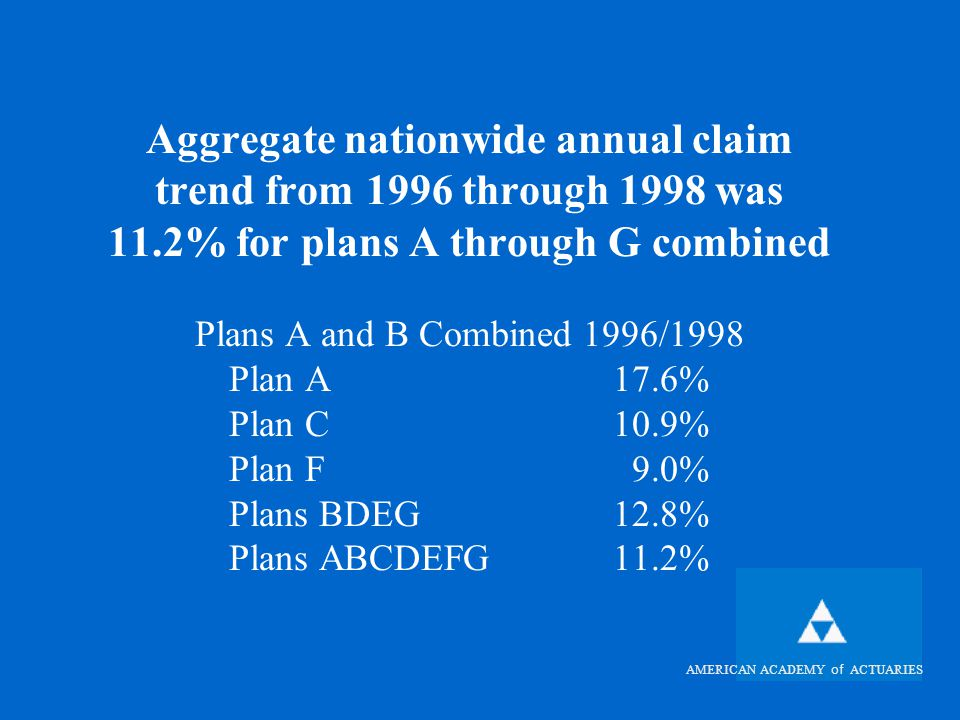 AMERICAN ACADEMY of ACTUARIES Hospital Outpatient Costs Major Impact ïFrom 1995 to 1998, the increase in outpatient claim costs caused overall trend to be 2.9% higher per year than it would have been if the outpatient trend had equaled the average of the other components ïAdding 2.9% to an annual trend rate over an 8 year period (the number of years since standardization) would cause a 25% additional increase in claim costs