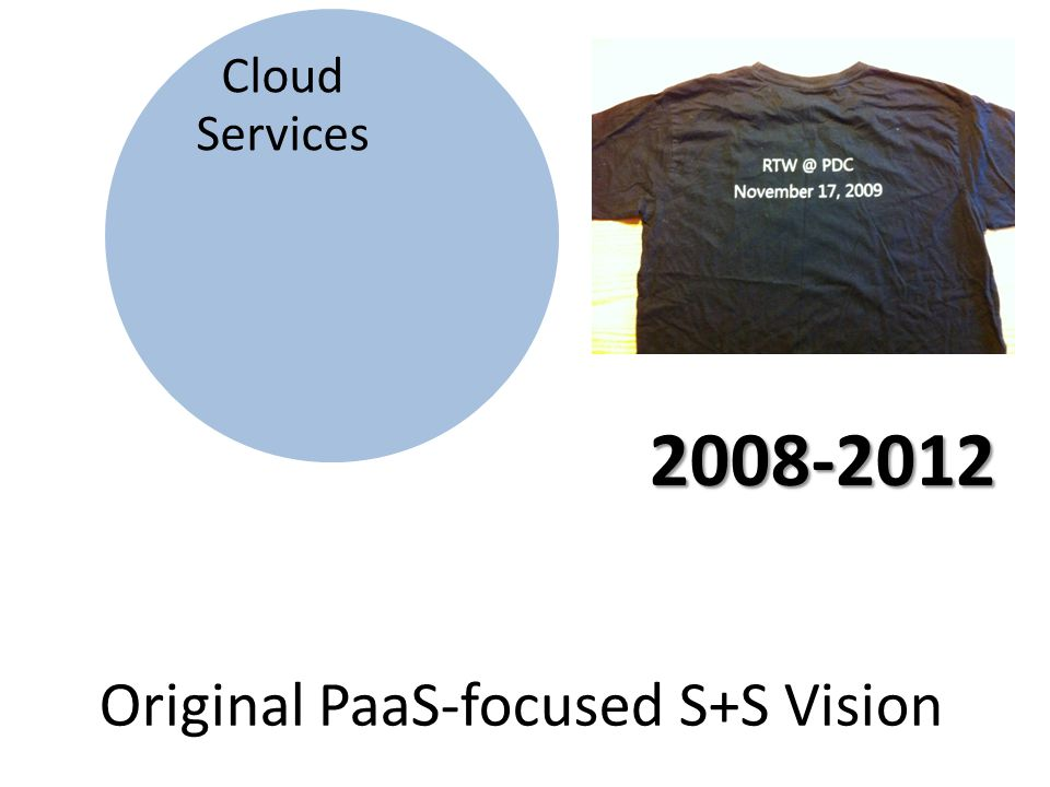 Cloud Services Original PaaS-focused S+S Vision 2008-2012