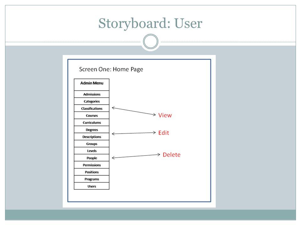 Storyboard: User