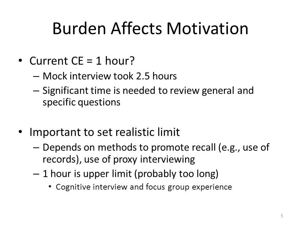Burden Affects Motivation Current CE = 1 hour.