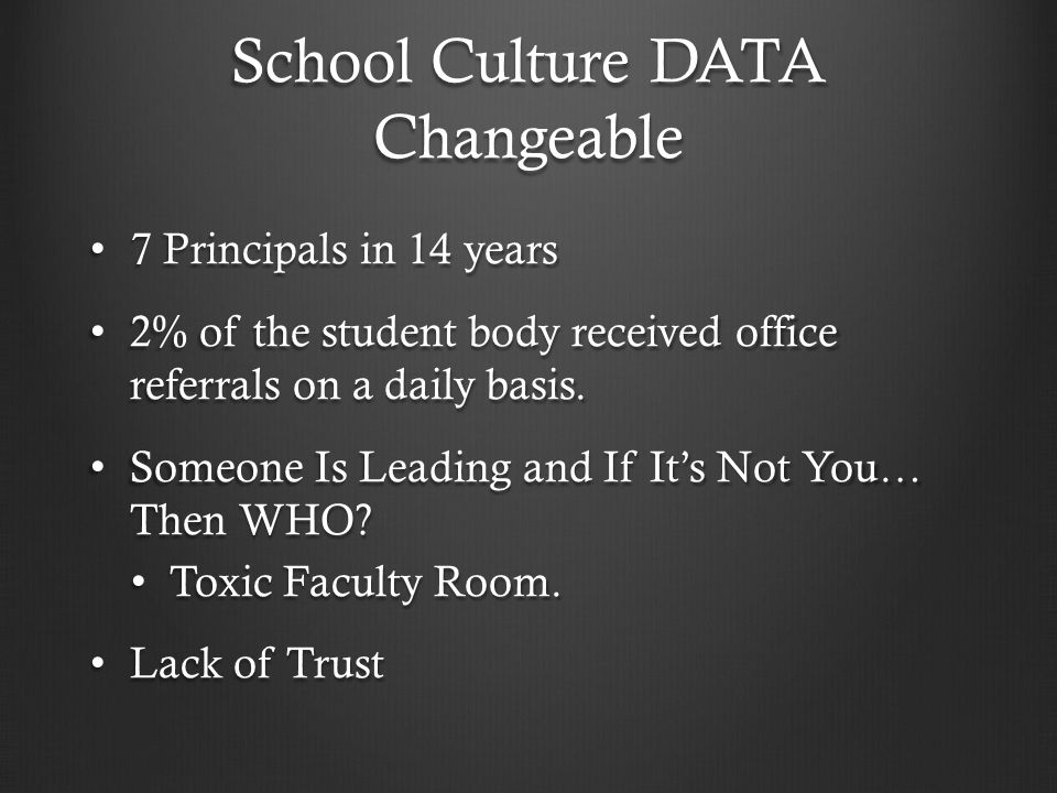 School Culture DATA Changeable 7 Principals in 14 years 7 Principals in 14 years 2% of the student body received office referrals on a daily basis.