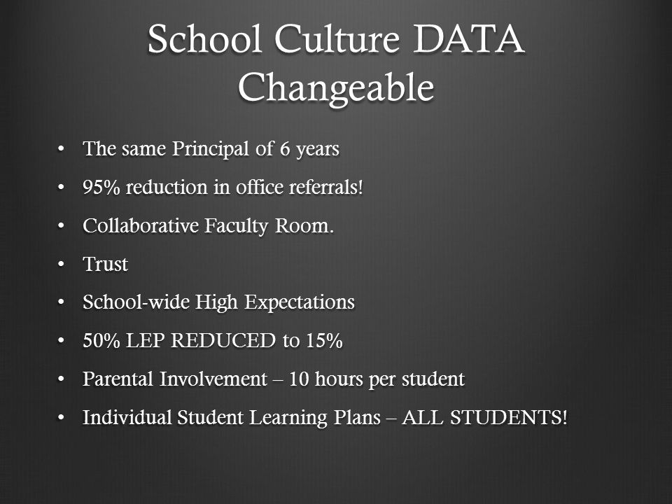 School Culture DATA Changeable The same Principal of 6 years The same Principal of 6 years 95% reduction in office referrals! 95% reduction in office