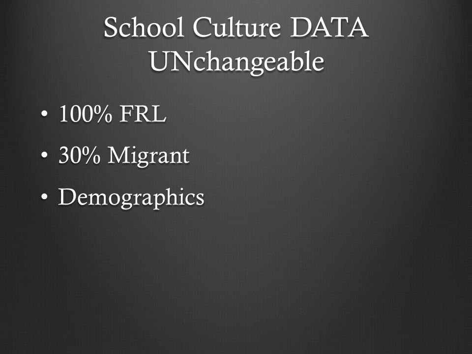 School Culture DATA UNchangeable 100% FRL 100% FRL 30% Migrant 30% Migrant Demographics Demographics