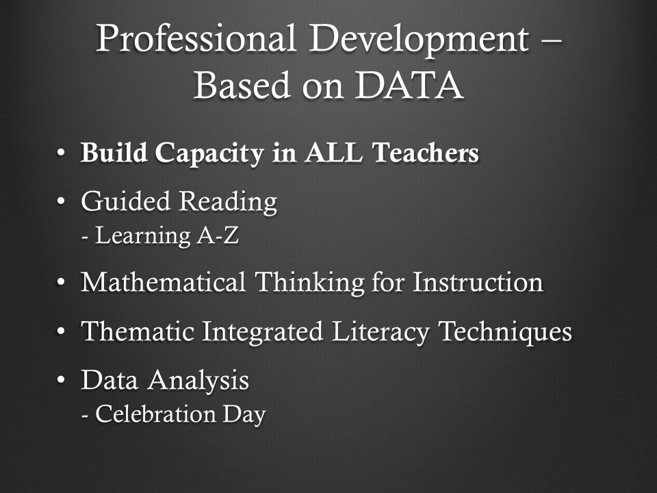 Professional Development – Based on DATA Build Capacity in ALL Teachers Build Capacity in ALL Teachers Guided Reading Guided Reading - Learning A-Z Mathematical Thinking for Instruction Mathematical Thinking for Instruction Thematic Integrated Literacy Techniques Thematic Integrated Literacy Techniques Data Analysis Data Analysis - Celebration Day