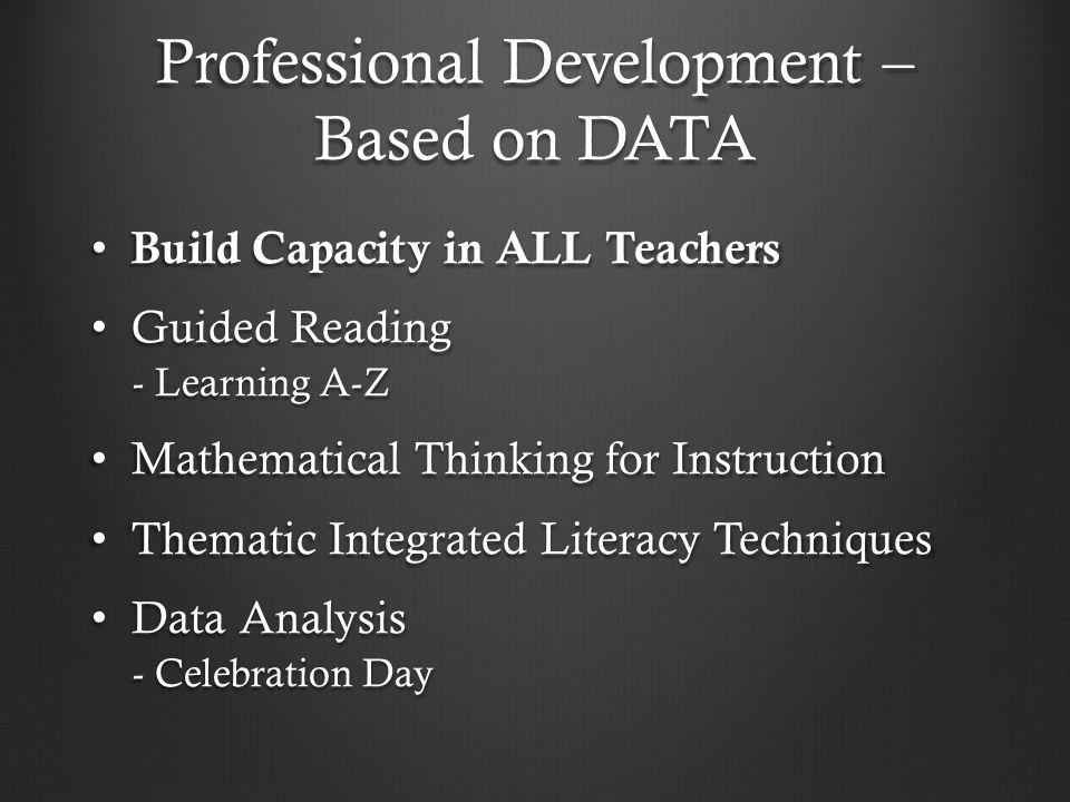 Professional Development – Based on DATA Build Capacity in ALL Teachers Build Capacity in ALL Teachers Guided Reading Guided Reading - Learning A-Z Ma