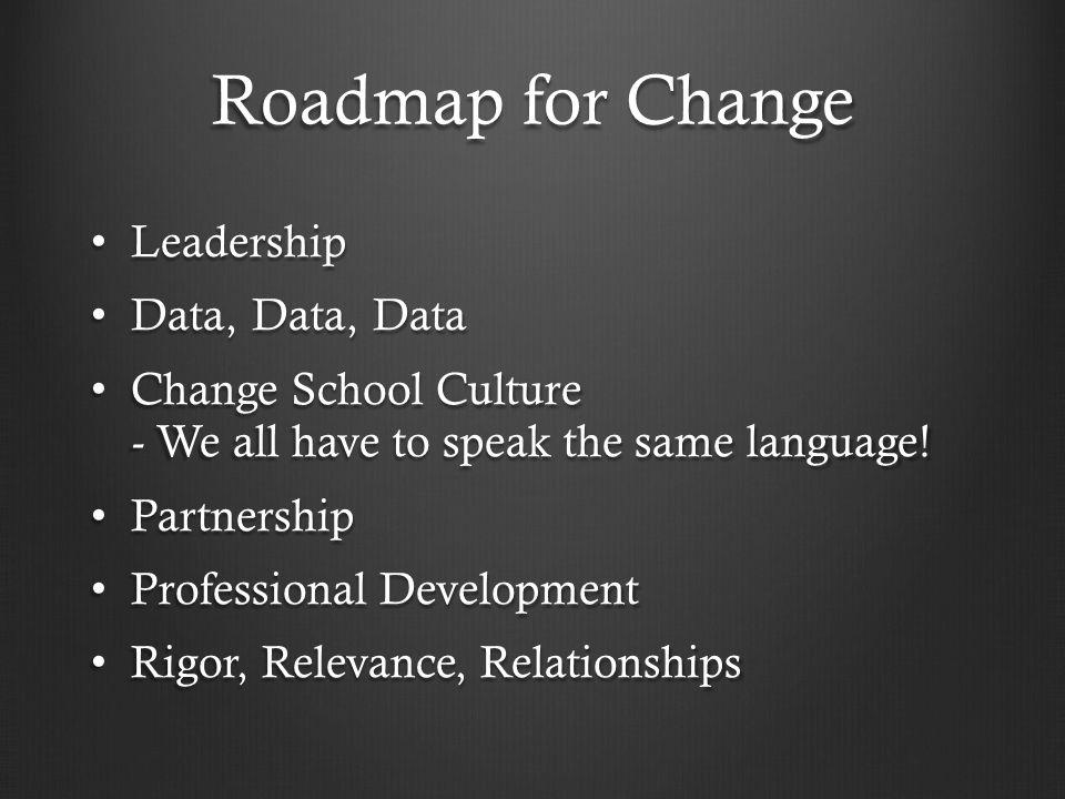 Roadmap for Change Leadership Leadership Data, Data, Data Data, Data, Data Change School Culture Change School Culture - We all have to speak the same