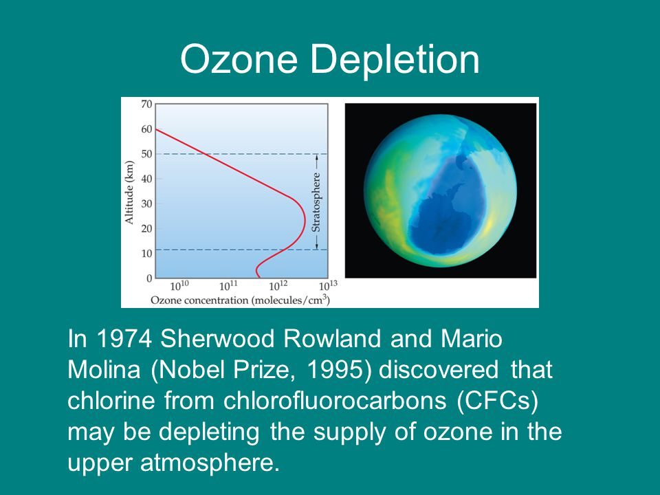 Ozone Depletion In 1974 Sherwood Rowland and Mario Molina (Nobel Prize, 1995) discovered that chlorine from chlorofluorocarbons (CFCs) may be depleting the supply of ozone in the upper atmosphere.