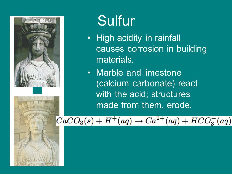 Sulfur High acidity in rainfall causes corrosion in building materials. Marble and limestone (calcium carbonate) react with the acid; structures made