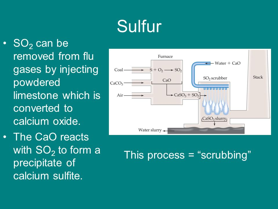Sulfur SO 2 can be removed from flu gases by injecting powdered limestone which is converted to calcium oxide. The CaO reacts with SO 2 to form a prec