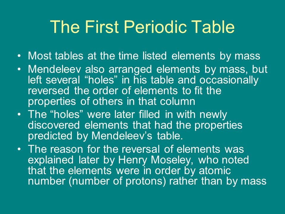 """The First Periodic Table Most tables at the time listed elements by mass Mendeleev also arranged elements by mass, but left several """"holes"""" in his tab"""