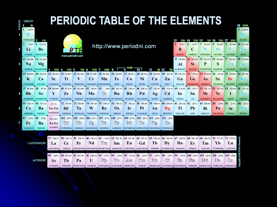 Hydrogen Most abundant element in the universe Why.