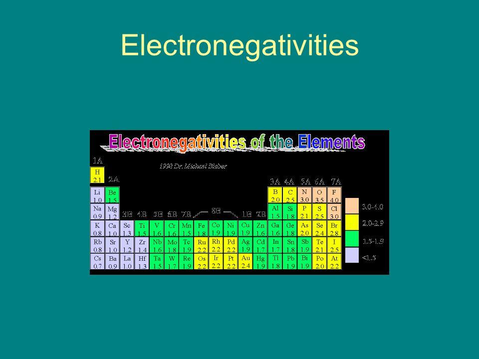 Electronegativities