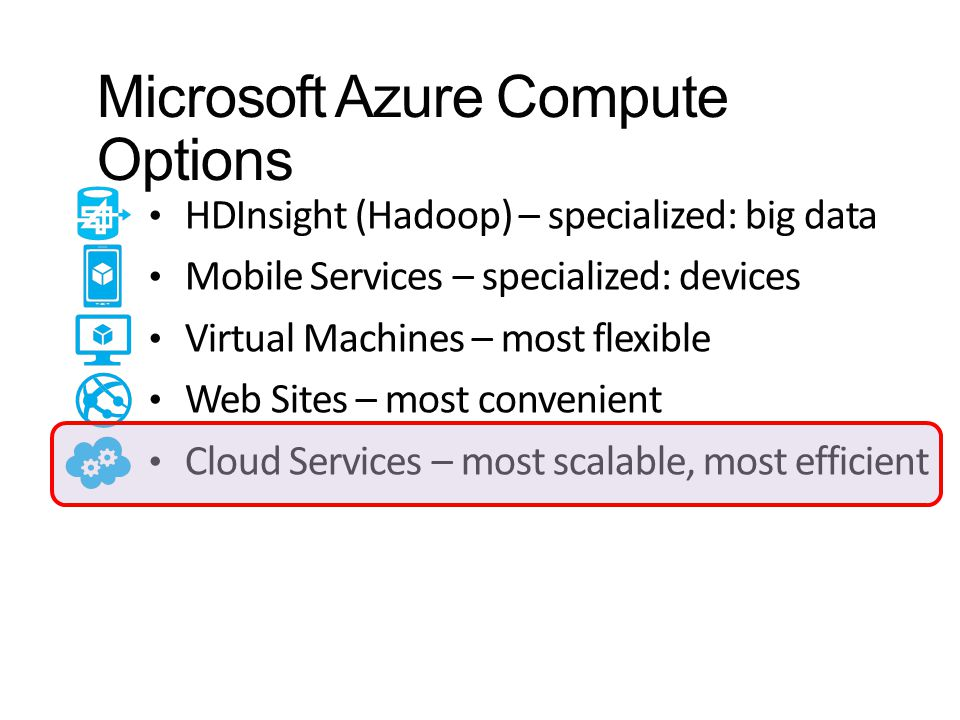 Microsoft Azure Compute Options HDInsight (Hadoop) – specialized: big data Mobile Services – specialized: devices Virtual Machines – most flexible Web Sites – most convenient Cloud Services – most scalable, most efficient