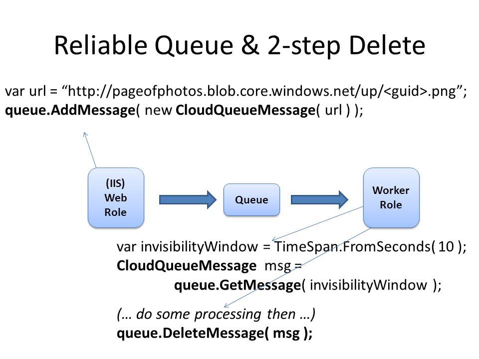 "Reliable Queue & 2-step Delete (IIS) Web Role (IIS) Web Role Worker Role Worker Role var url = ""http://pageofphotos.blob.core.windows.net/up/.png""; qu"