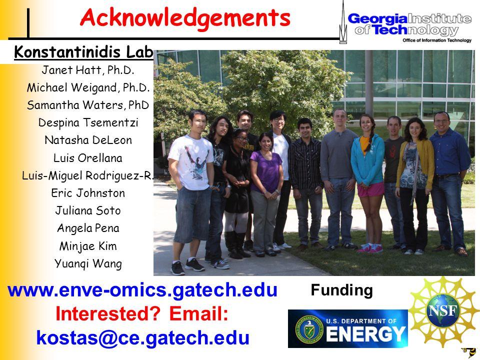Acknowledgements Konstantinidis Lab Janet Hatt, Ph.D.