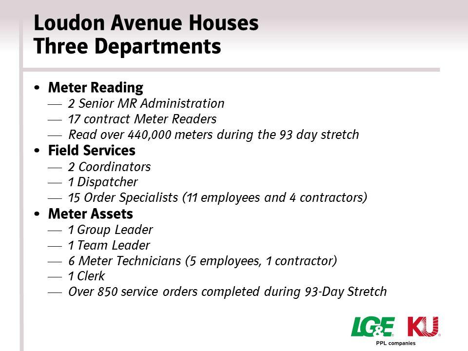 Louden Avenue Office Total of 24 employees Total of 691 years of experience Average years of experience = 29